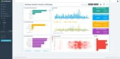 Why You Need Actionable Business Intelligence to Develop Your Workplace Strategy